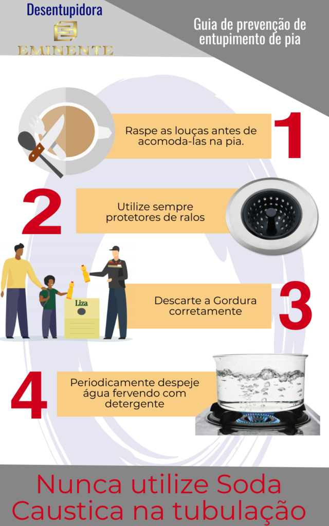 Prevenção de desentupimentos de pia Desentupidora em São Paulo