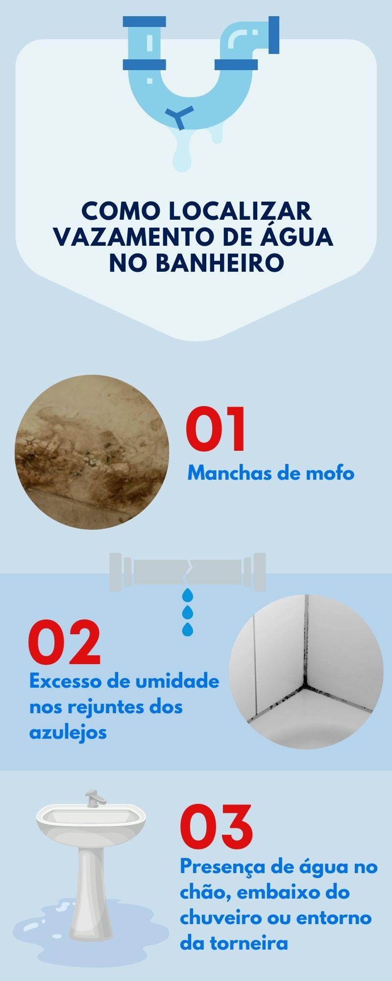 infográfico-caça-vazamentos
