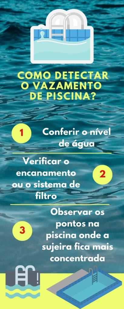 Infográfico-vazamento-piscina